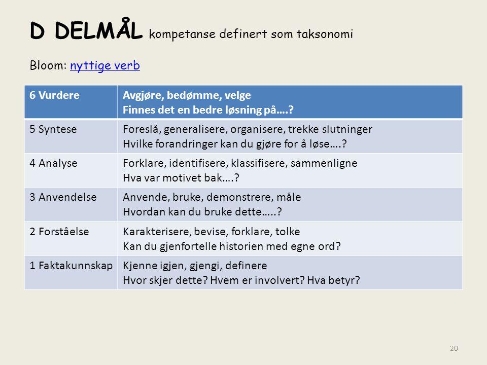 D DELMÅL kompetanse definert som taksonomi Bloom: nyttige verbnyttige verb 6 VurdereAvgjøre, bedømme, velge Finnes det en bedre løsning på….? 5 Syntes