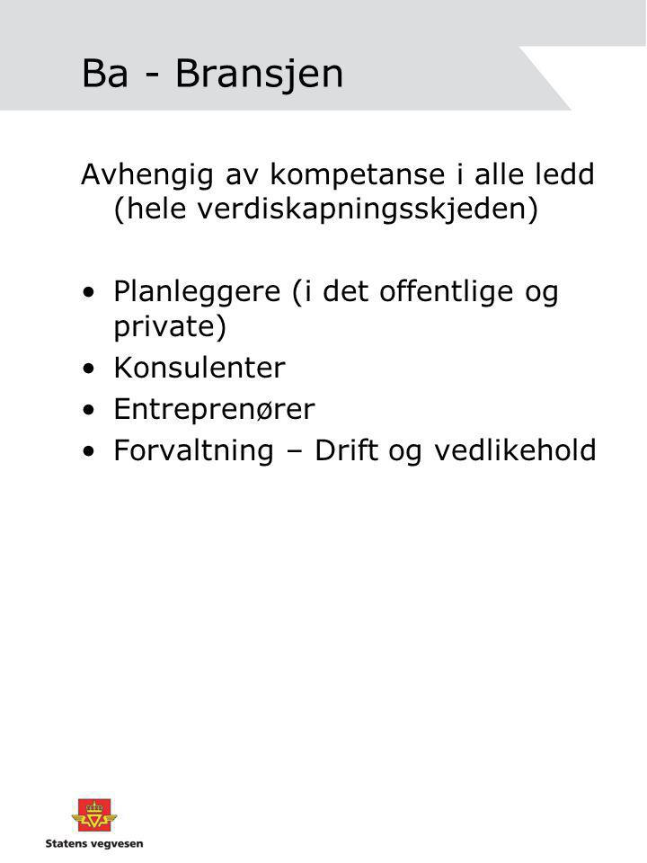 Ba - Bransjen Avhengig av kompetanse i alle ledd (hele verdiskapningsskjeden) Planleggere (i det offentlige og private) Konsulenter Entreprenører Forvaltning – Drift og vedlikehold