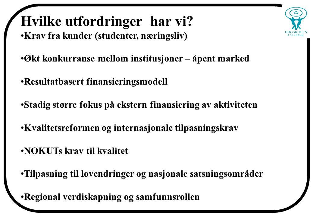 Hvilke utfordringer har vi? Krav fra kunder (studenter, næringsliv) Økt konkurranse mellom institusjoner – åpent marked Resultatbasert finansieringsmo