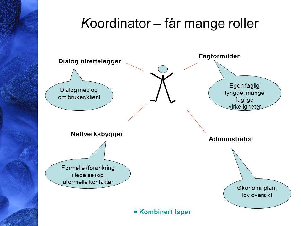 Koordinator – får mange roller Fagformilder Administrator Nettverksbygger Dialog tilrettelegger = Kombinert løper Dialog med og om bruker/klient Forme