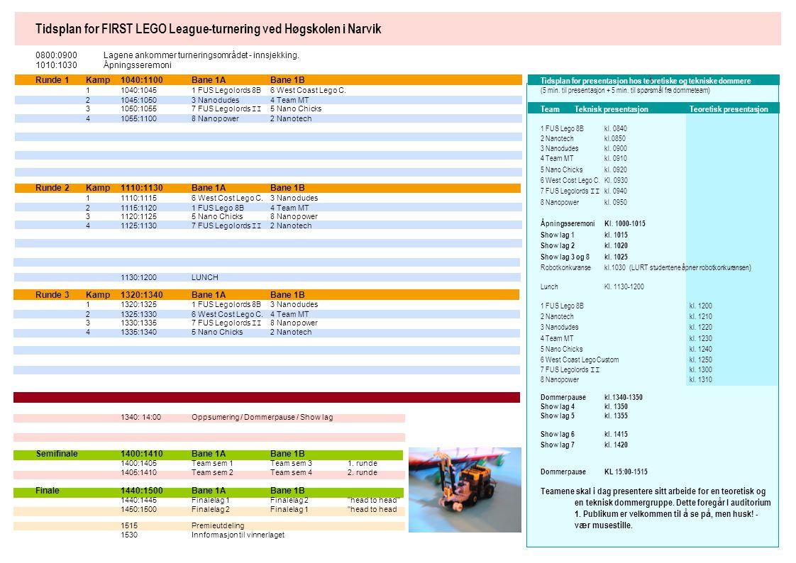 Tidsplan for FIRST LEGO League-turnering ved Høgskolen i Narvik 0800:0900Lagene ankommer turneringsområdet - innsjekking. 1010:1030Åpningsseremoni Tid
