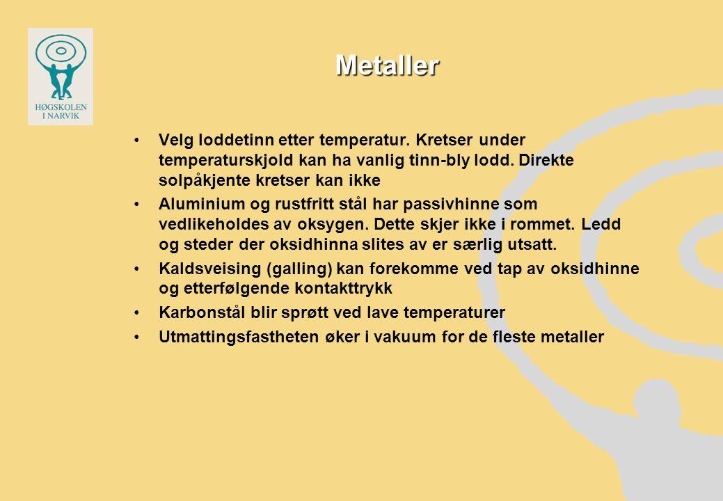 Metaller Velg loddetinn etter temperatur. Kretser under temperaturskjold kan ha vanlig tinn-bly lodd. Direkte solpåkjente kretser kan ikke Aluminium o