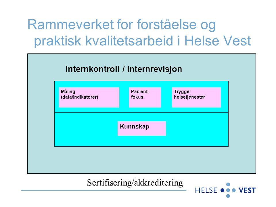 Rammeverket for forståelse og praktisk kvalitetsarbeid i Helse Vest Internkontroll / internrevisjon Kunnskap Måling (data/indikatorer) Pasient- fokus
