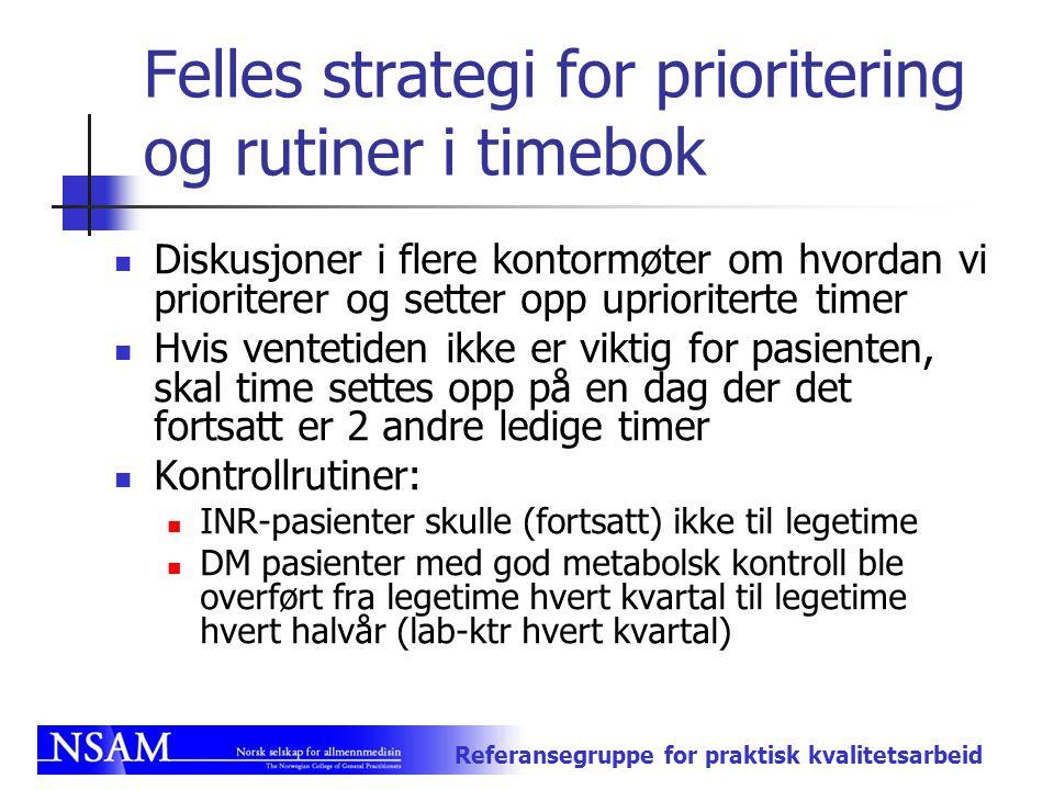 Referansegruppe for praktisk kvalitetsarbeid Felles strategi for prioritering og rutiner i timebok Diskusjoner i flere kontormøter om hvordan vi prior