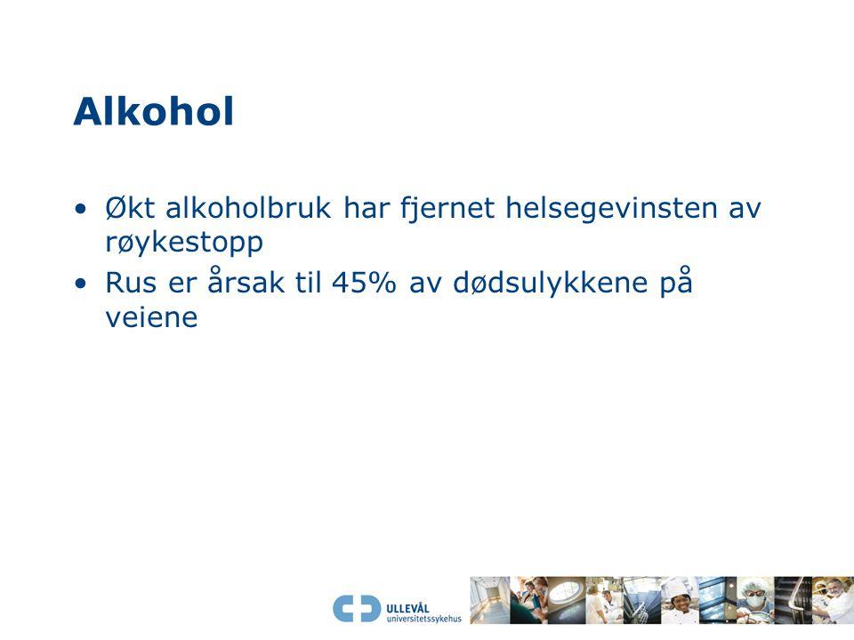 Alkohol Økt alkoholbruk har fjernet helsegevinsten av røykestopp Rus er årsak til 45% av dødsulykkene på veiene