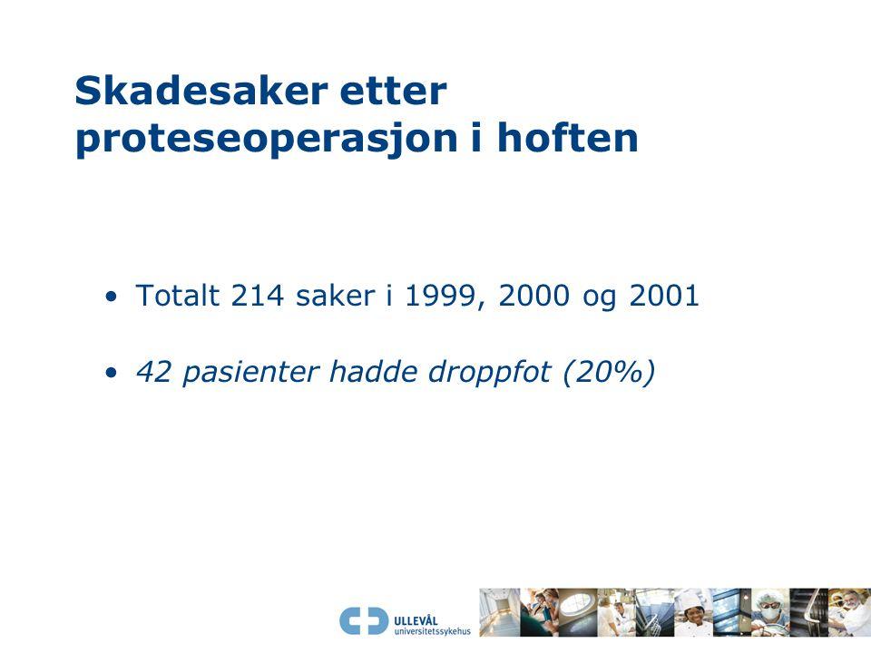 Skadesaker etter proteseoperasjon i hoften Totalt 214 saker i 1999, 2000 og 2001 42 pasienter hadde droppfot (20%)