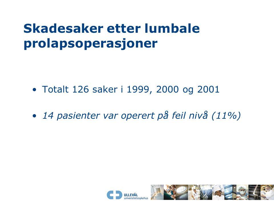 Skadesaker etter lumbale prolapsoperasjoner Totalt 126 saker i 1999, 2000 og 2001 14 pasienter var operert på feil nivå (11%)