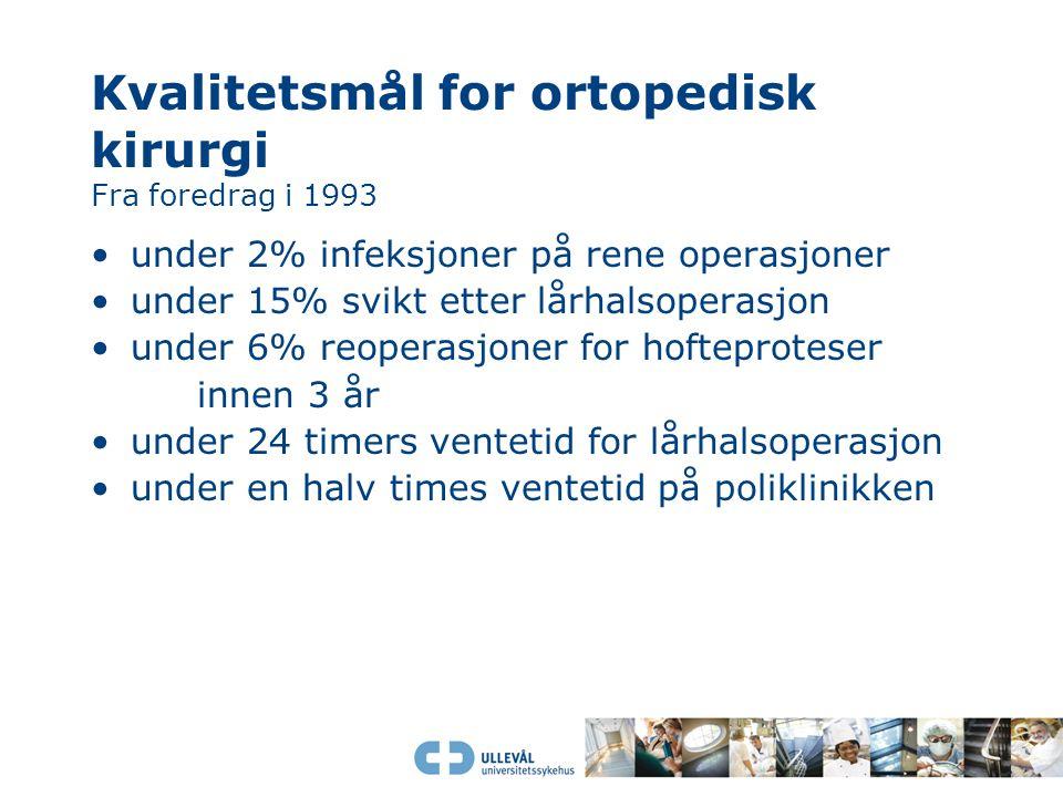 Kvalitetsmål for ortopedisk kirurgi Fra foredrag i 1993 under 2% infeksjoner på rene operasjoner under 15% svikt etter lårhalsoperasjon under 6% reope