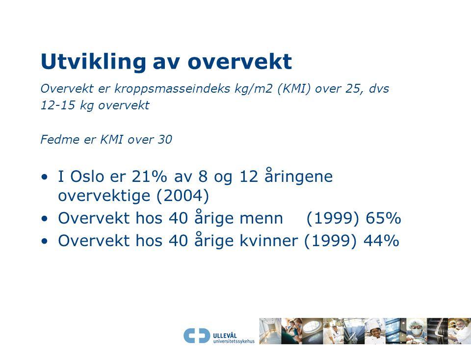 Utvikling av overvekt Overvekt er kroppsmasseindeks kg/m2 (KMI) over 25, dvs 12-15 kg overvekt Fedme er KMI over 30 I Oslo er 21% av 8 og 12 åringene