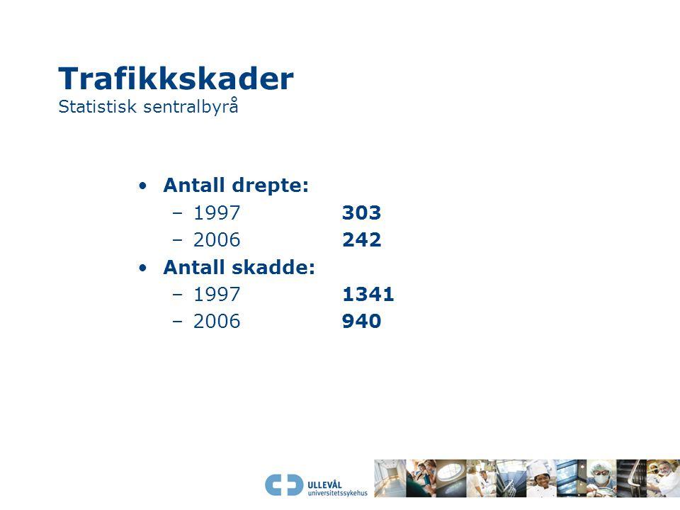 Trafikkskader Statistisk sentralbyrå Antall drepte: –1997 303 –2006 242 Antall skadde: –1997 1341 –2006 940