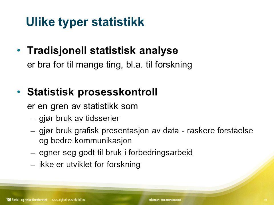 10Målinger i forbedringsarbeid Ulike typer statistikk Tradisjonell statistisk analyse er bra for til mange ting, bl.a.