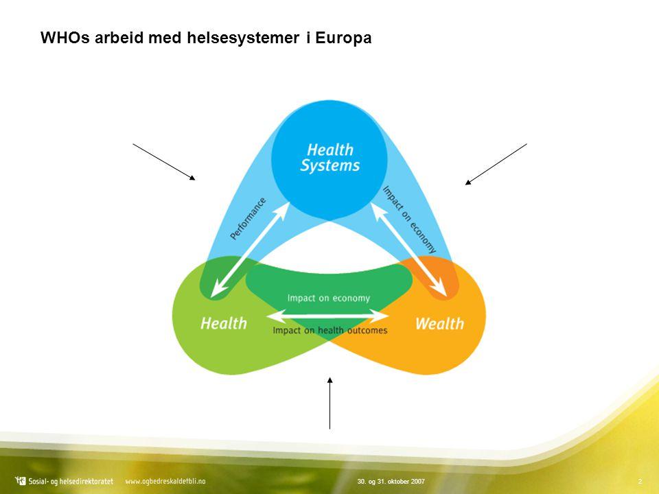 230. og 31. oktober 2007 WHOs arbeid med helsesystemer i Europa