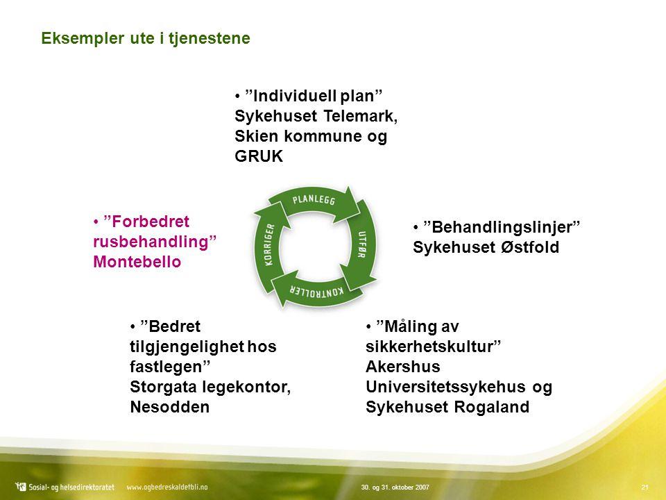 """2130. og 31. oktober 2007 Eksempler ute i tjenestene """"Individuell plan"""" Sykehuset Telemark, Skien kommune og GRUK """"Behandlingslinjer"""" Sykehuset Østfol"""