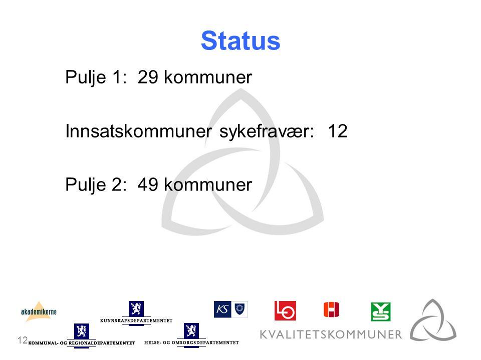 12 Pulje 1: 29 kommuner Innsatskommuner sykefravær: 12 Pulje 2: 49 kommuner Status