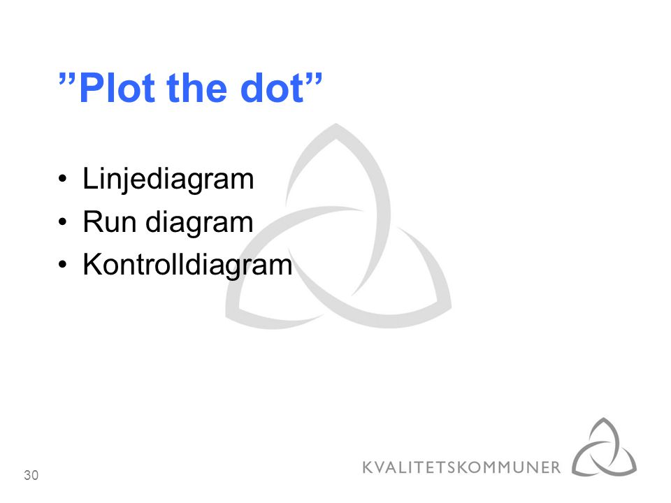"30 ""Plot the dot"" Linjediagram Run diagram Kontrolldiagram"