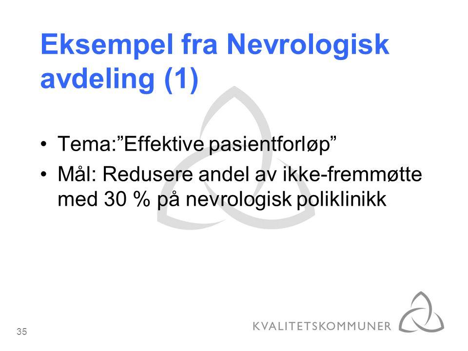 """35 Eksempel fra Nevrologisk avdeling (1) Tema:""""Effektive pasientforløp"""" Mål: Redusere andel av ikke-fremmøtte med 30 % på nevrologisk poliklinikk"""