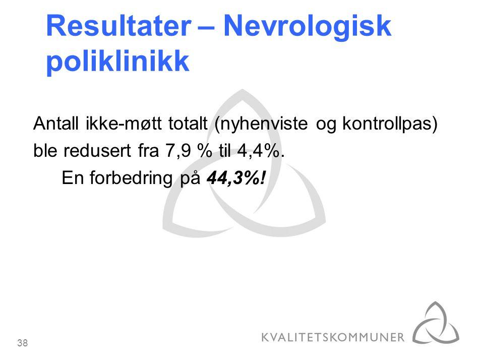 38 Resultater – Nevrologisk poliklinikk Antall ikke-møtt totalt (nyhenviste og kontrollpas) ble redusert fra 7,9 % til 4,4%. En forbedring på 44,3%!