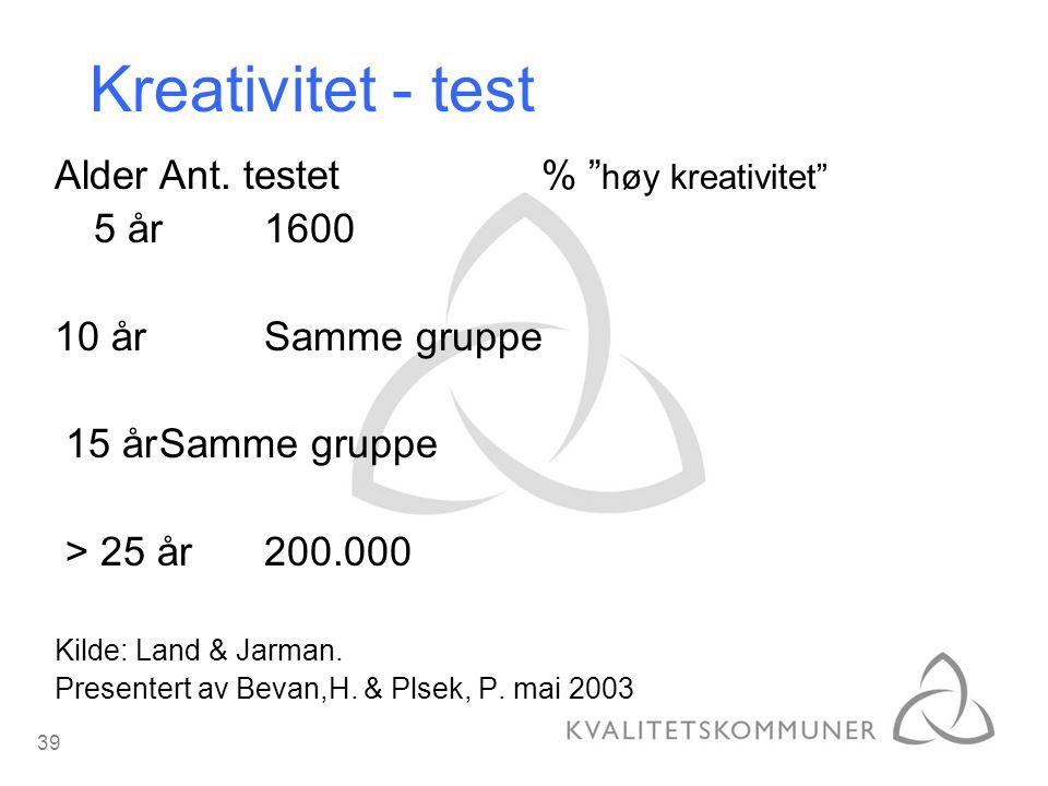 "39 Kreativitet - test AlderAnt. testet % "" høy kreativitet"" 5 år1600 10 år Samme gruppe 15 årSamme gruppe > 25 år200.000 Kilde: Land & Jarman. Present"