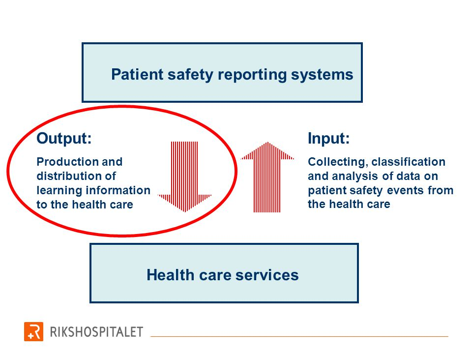 Patient safety reporting systems Health care services Input: Collecting, classification and analysis of data on patient safety events from the health