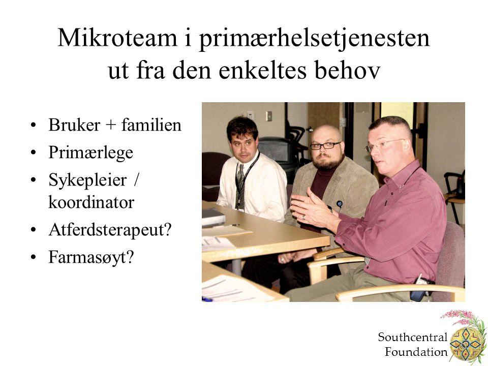 Mikroteam i primærhelsetjenesten ut fra den enkeltes behov Bruker + familien Primærlege Sykepleier / koordinator Atferdsterapeut? Farmasøyt? Southcent