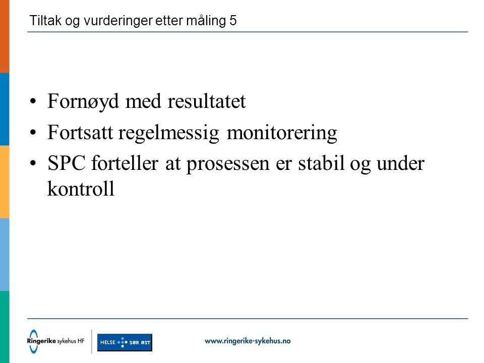 Tiltak og vurderinger etter måling 5 Fornøyd med resultatet Fortsatt regelmessig monitorering SPC forteller at prosessen er stabil og under kontroll