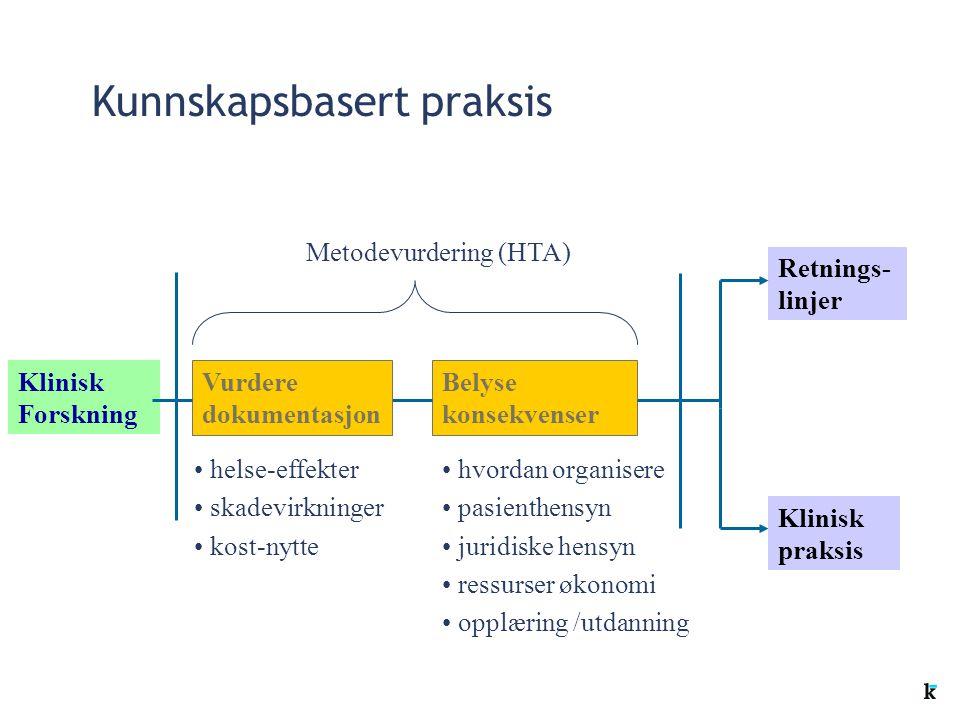 Kunnskapsbasert praksis Metodevurdering (HTA) Belyse konsekvenser hvordan organisere pasienthensyn juridiske hensyn ressurser økonomi opplæring /utdan