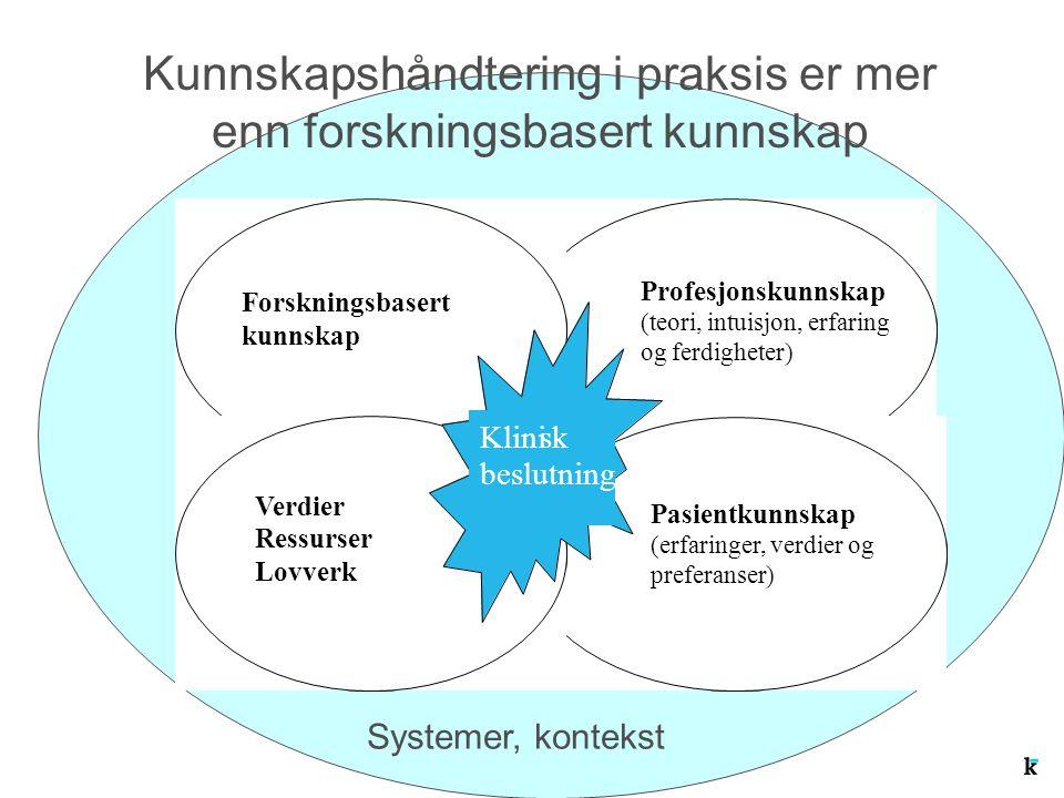 Kunnskapshåndtering i praksis er mer enn forskningsbasert kunnskap Forskningsbasert kunnskap Profesjonskunnskap (teori, intuisjon, erfaring og ferdigh