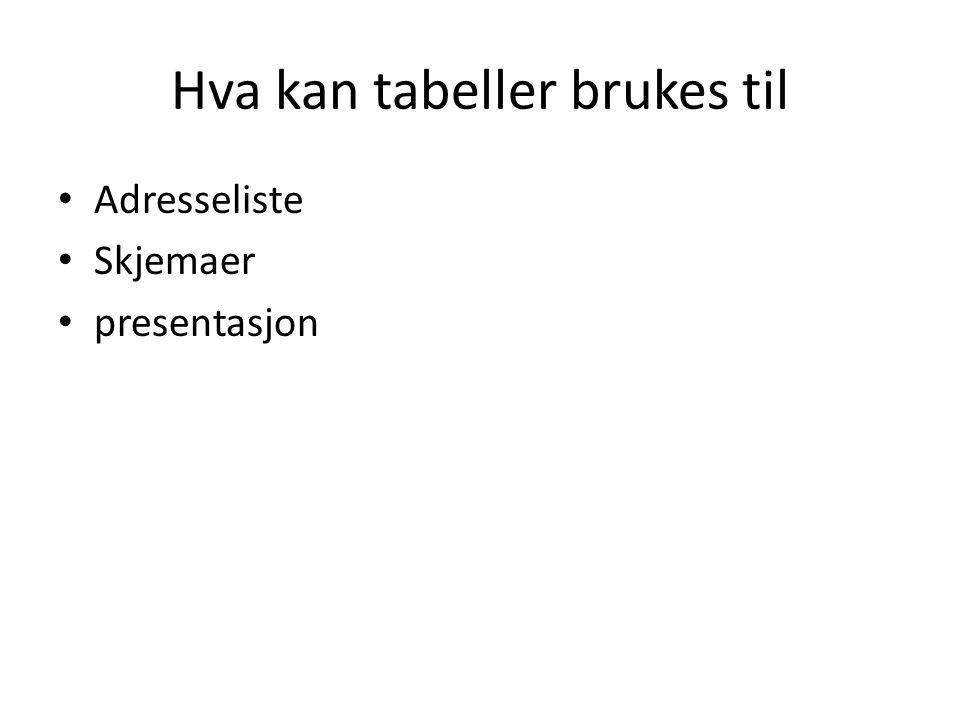 Hva kan tabeller brukes til Adresseliste Skjemaer presentasjon