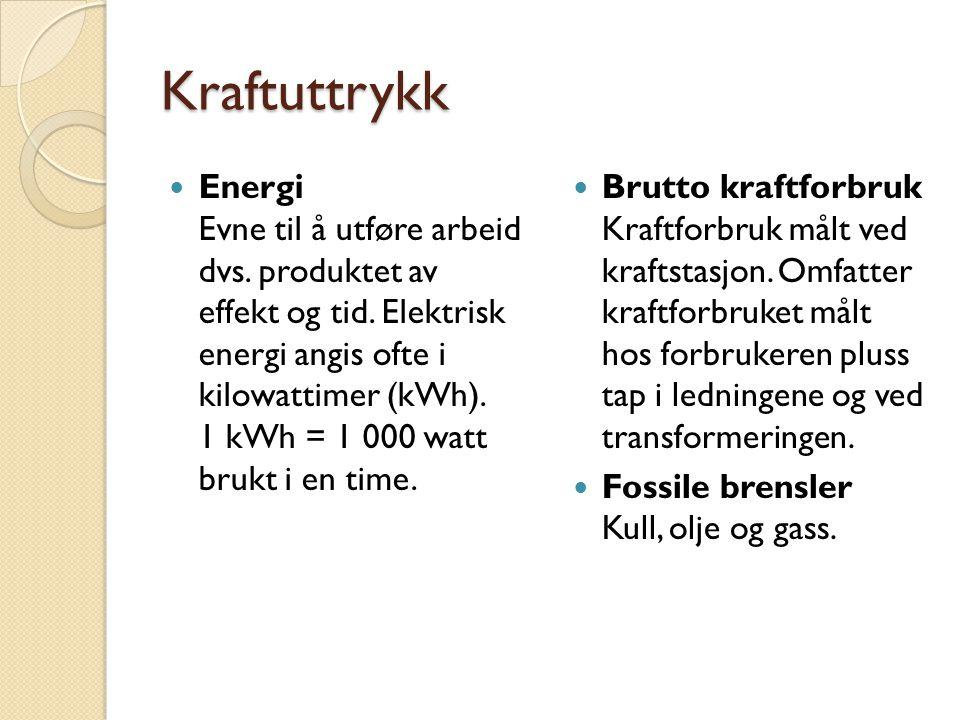 Kraftuttrykk Energi Evne til å utføre arbeid dvs. produktet av effekt og tid. Elektrisk energi angis ofte i kilowattimer (kWh). 1 kWh = 1 000 watt bru