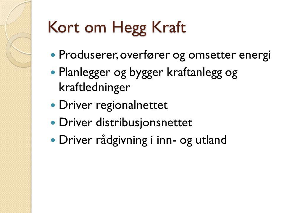 Kort om Hegg Kraft Produserer, overfører og omsetter energi Planlegger og bygger kraftanlegg og kraftledninger Driver regionalnettet Driver distribusj