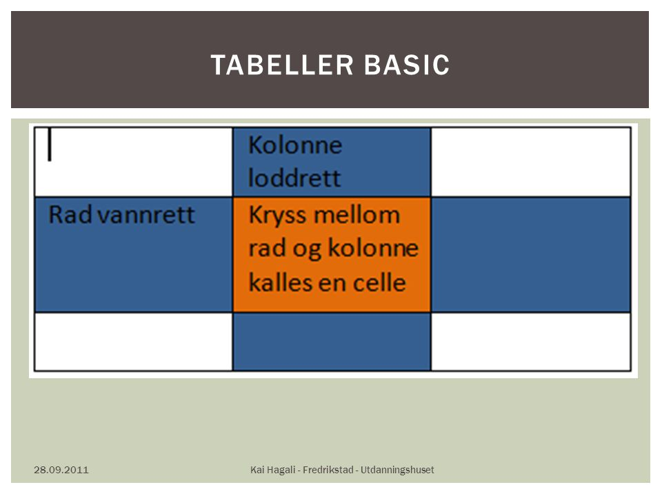 28.09.2011Kai Hagali - Fredrikstad - Utdanningshuset TABELLER BASIC