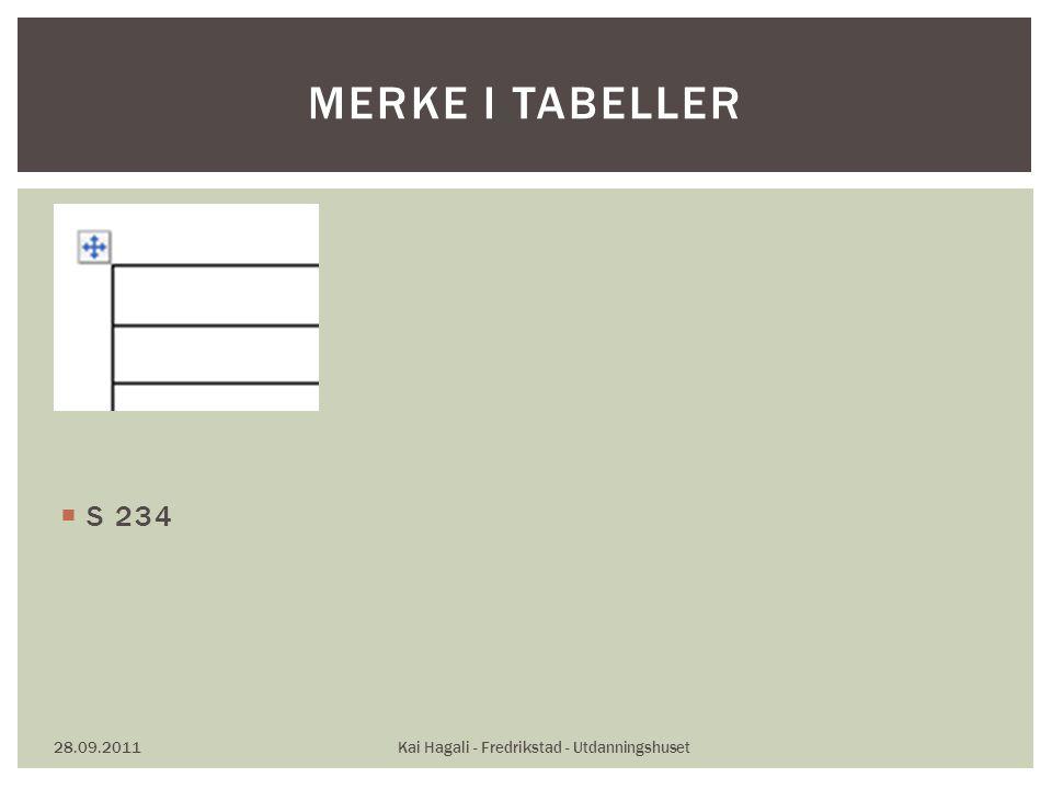  S 234 28.09.2011Kai Hagali - Fredrikstad - Utdanningshuset MERKE I TABELLER
