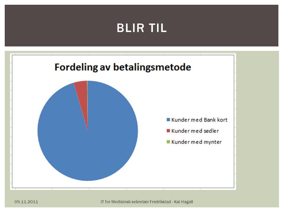 09.11.2011IT for Medisinsk sekretær Fredrikstad - Kai Hagali BLIR TIL