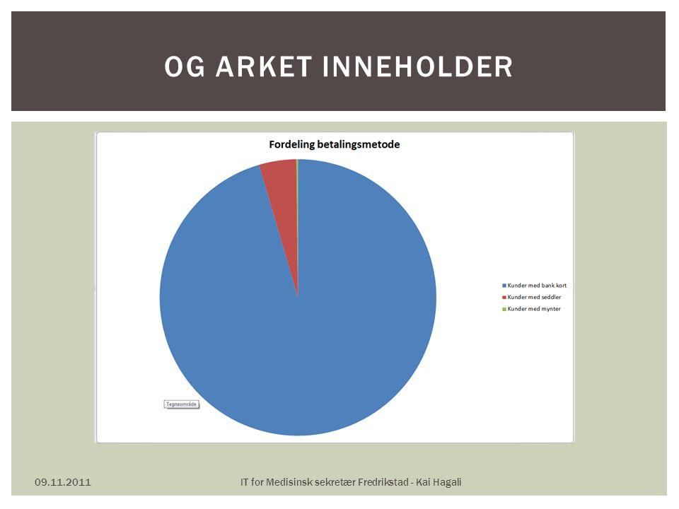 09.11.2011IT for Medisinsk sekretær Fredrikstad - Kai Hagali OG ARKET INNEHOLDER