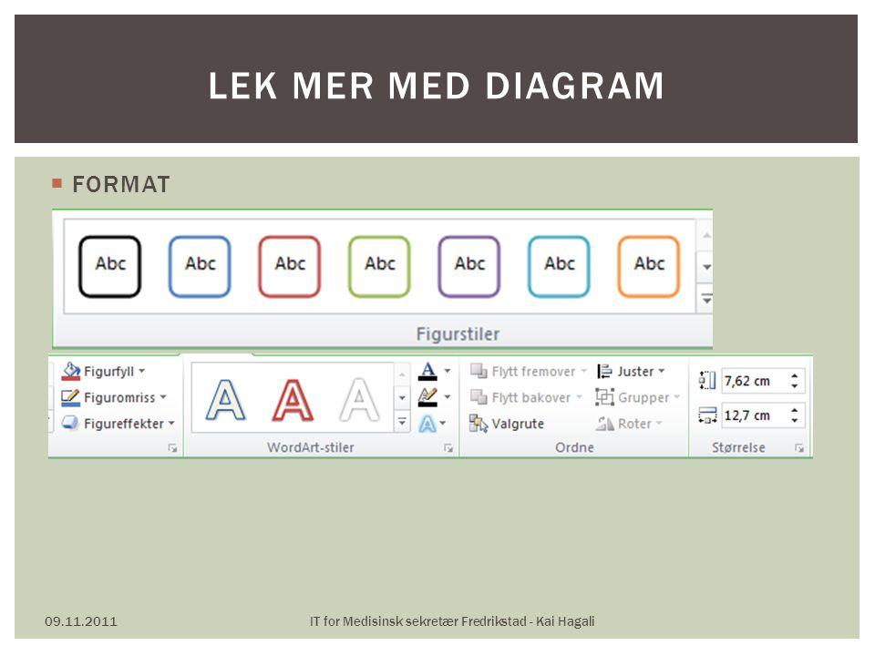  FORMAT 09.11.2011IT for Medisinsk sekretær Fredrikstad - Kai Hagali LEK MER MED DIAGRAM