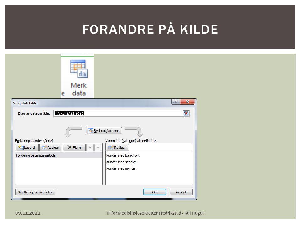 09.11.2011IT for Medisinsk sekretær Fredrikstad - Kai Hagali FORANDRE PÅ KILDE