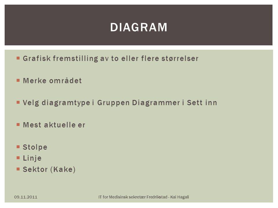  Viser størrelser på tallverdier  For eksempel: 09.11.2011IT for Medisinsk sekretær Fredrikstad - Kai Hagali STOLPEDIAGRAM Kv1 Forventet7585 Faktisk8499
