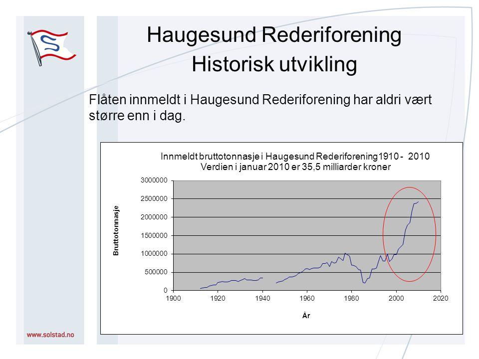 Haugesund Rederiforening Historisk utvikling Flåten innmeldt i Haugesund Rederiforening har aldri vært større enn i dag.