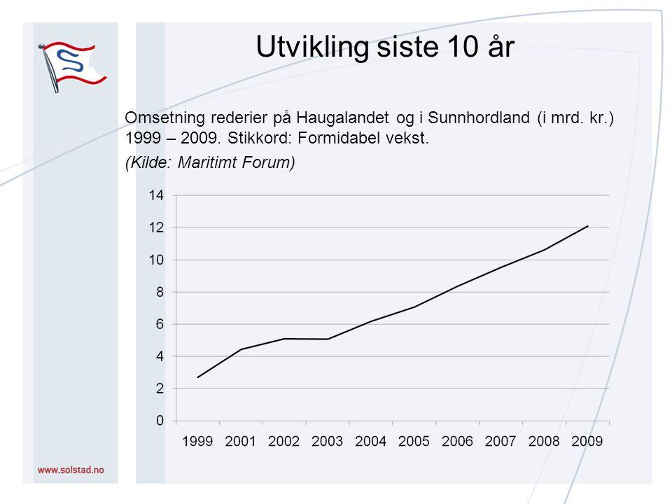 Utvikling siste 10 år Omsetning rederier på Haugalandet og i Sunnhordland (i mrd.