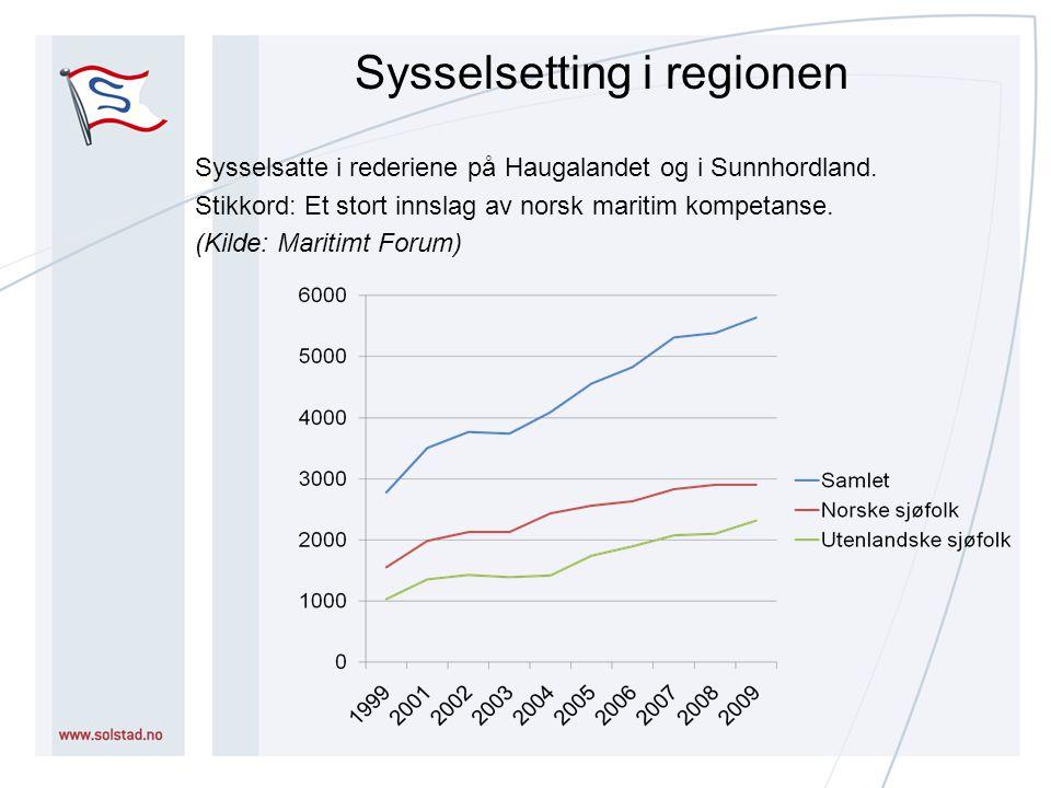 Sysselsetting i regionen Sysselsatte i rederiene på Haugalandet og i Sunnhordland.