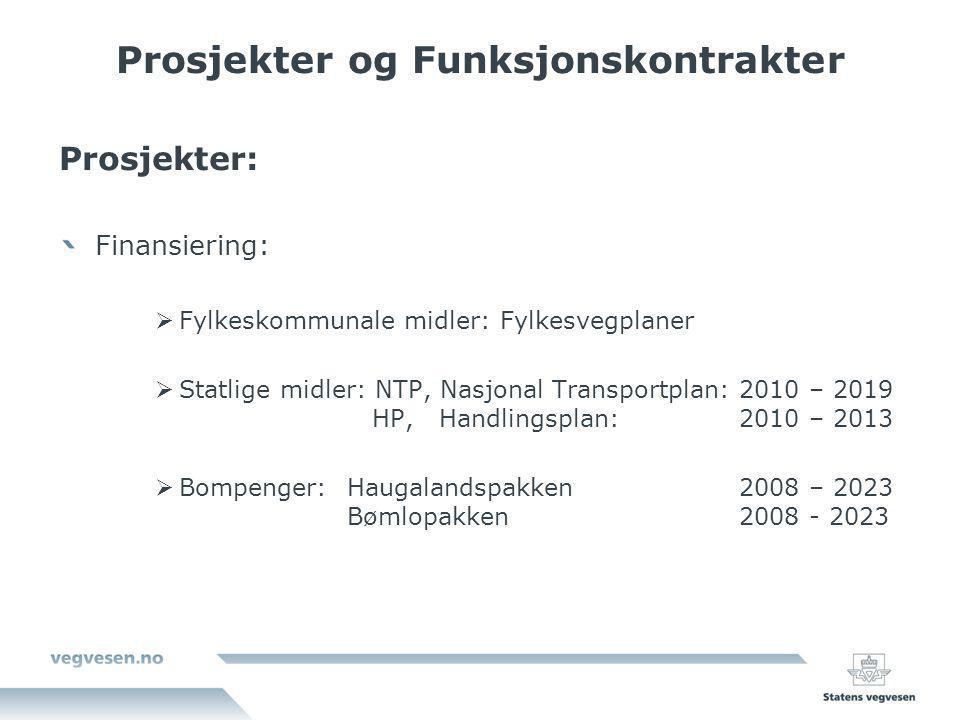 Prosjekter og Funksjonskontrakter Prosjekter: Finansiering:  Fylkeskommunale midler: Fylkesvegplaner  Statlige midler: NTP, Nasjonal Transportplan: