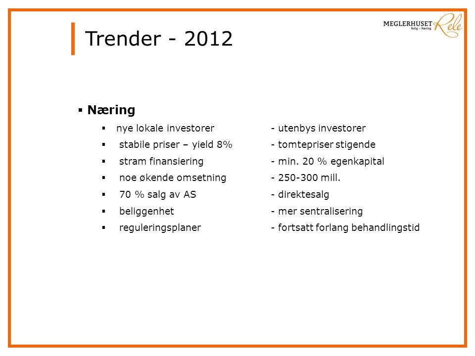 Trender - 2012  Næring  nye lokale investorer - utenbys investorer  stabile priser – yield 8% - tomtepriser stigende  stram finansiering - min.