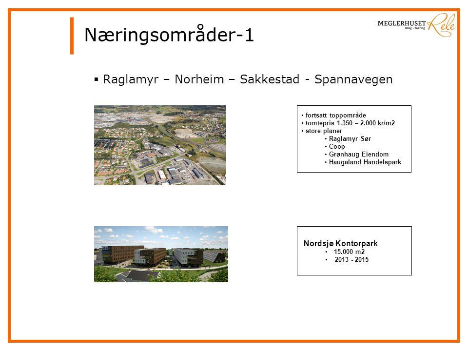 Næringsområder-1  Raglamyr – Norheim – Sakkestad - Spannavegen fortsatt toppområde tomtepris 1.350 – 2.000 kr/m2 store planer Raglamyr Sør Coop Grønhaug Eiendom Haugaland Handelspark Nordsjø Kontorpark 15.000 m2 2013 - 2015