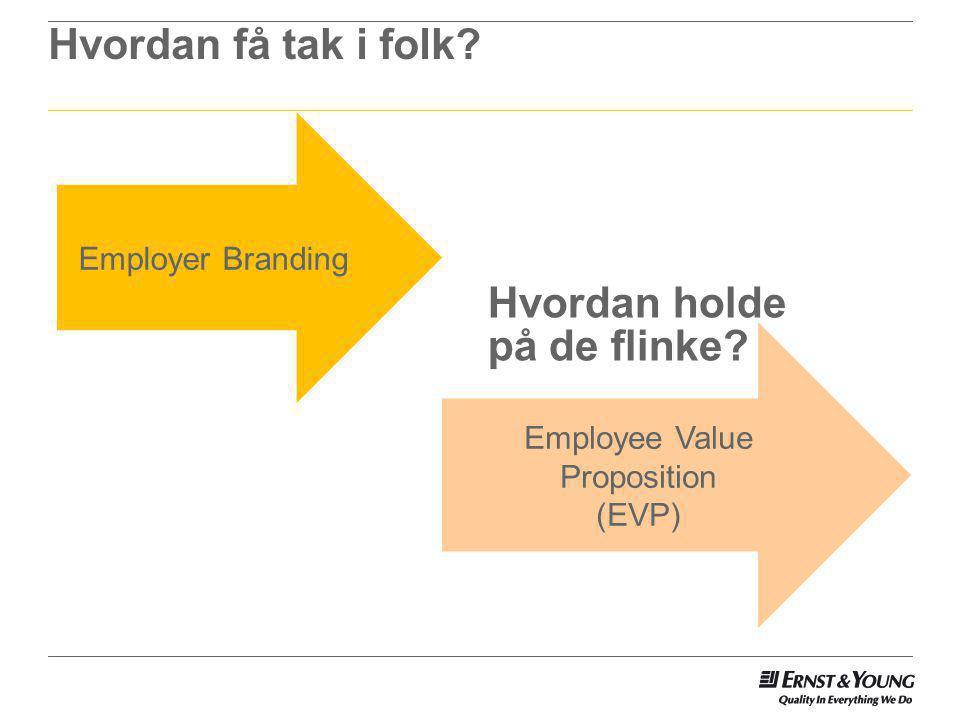 Hvordan få tak i folk? Employer Branding Employee Value Proposition (EVP) Hvordan holde på de flinke?