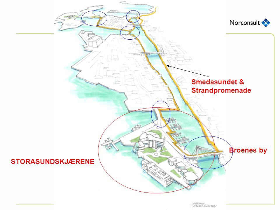 Fremtidens Karmsundgata Bygge videre på Kunnskapsparken KONSEPT Fra veg til gate Næringsliv; Kontorer; Administrasjon Kunnskapsarbeidere