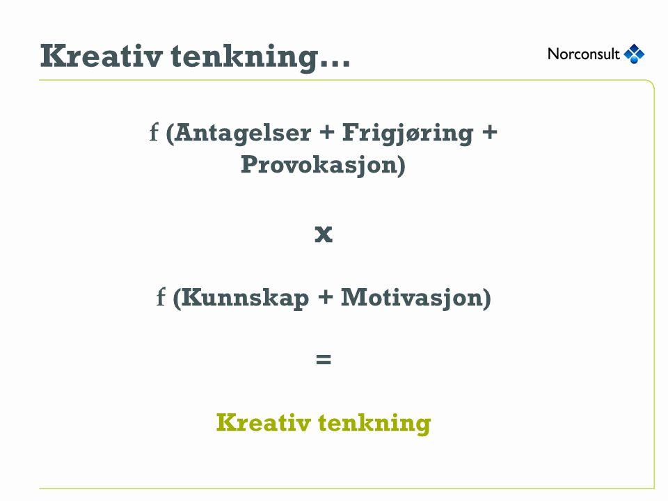 Kreativ tenkning… f (Antagelser + Frigjøring + Provokasjon) x f (Kunnskap + Motivasjon) = Kreativ tenkning