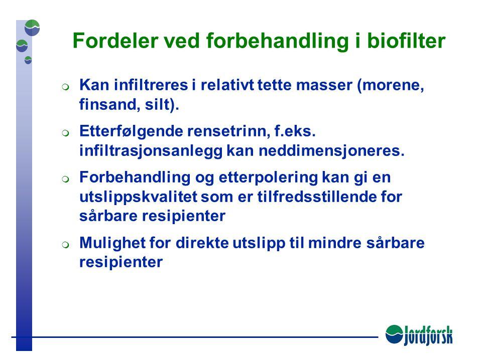 Infiltrasjonsanlegg med forbedret forbehandling  Slamavskiller  Pumpekum  Biofilter  (Fordelingskum)  Infiltrasjonsfilter (grøfter eller basseng)