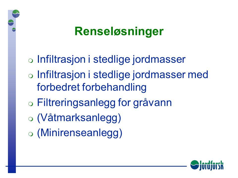 Biofilter & gråvannsrensing