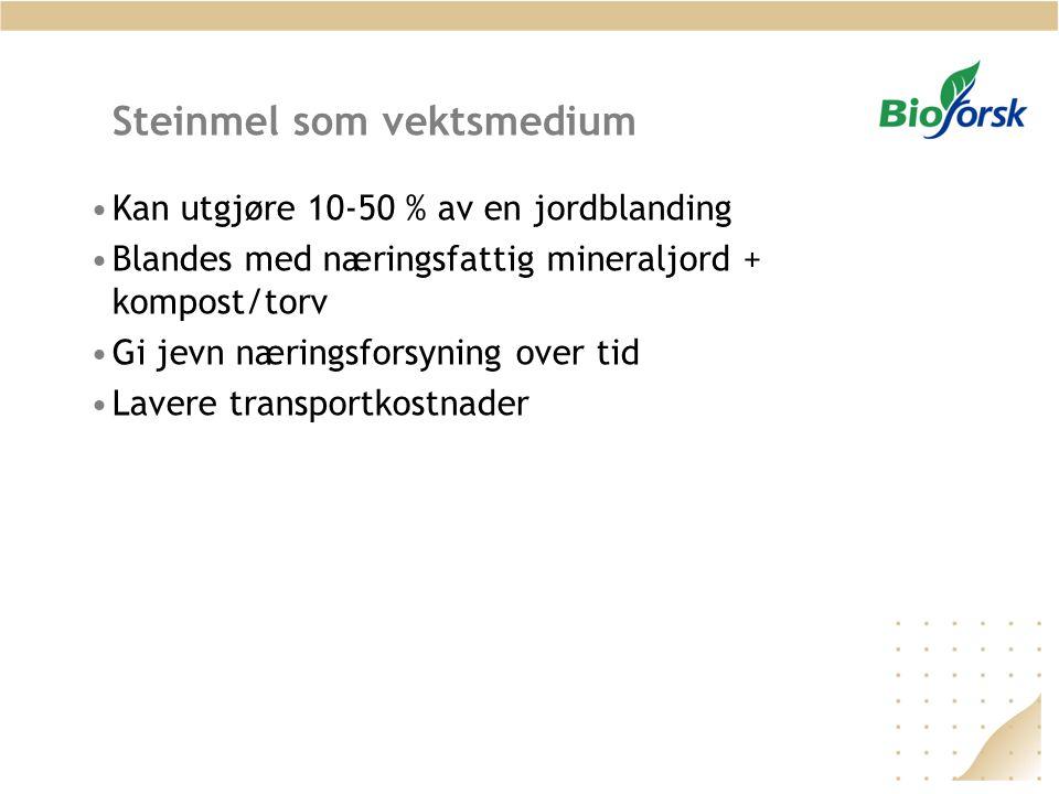 Steinmel som vektsmedium Kan utgjøre 10-50 % av en jordblanding Blandes med næringsfattig mineraljord + kompost/torv Gi jevn næringsforsyning over tid Lavere transportkostnader