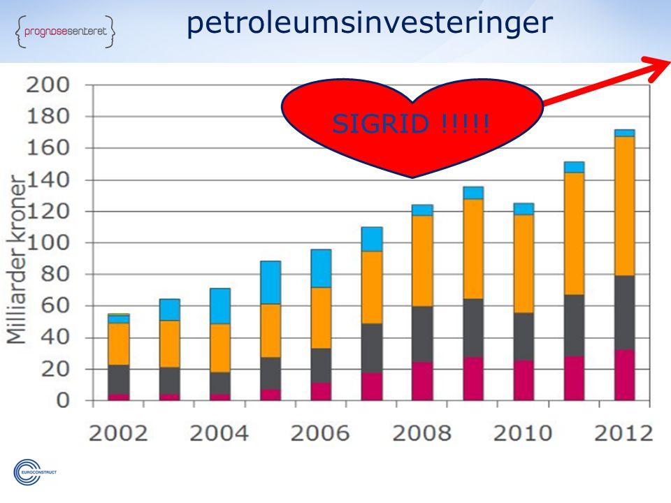 petroleumsinvesteringer SIGRID !!!!!